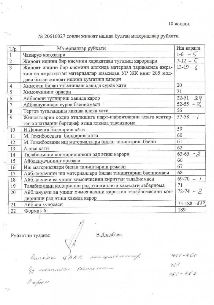 ЖИНОЯТ ИШИ ДЕЛОЛАРИ 10-page-001