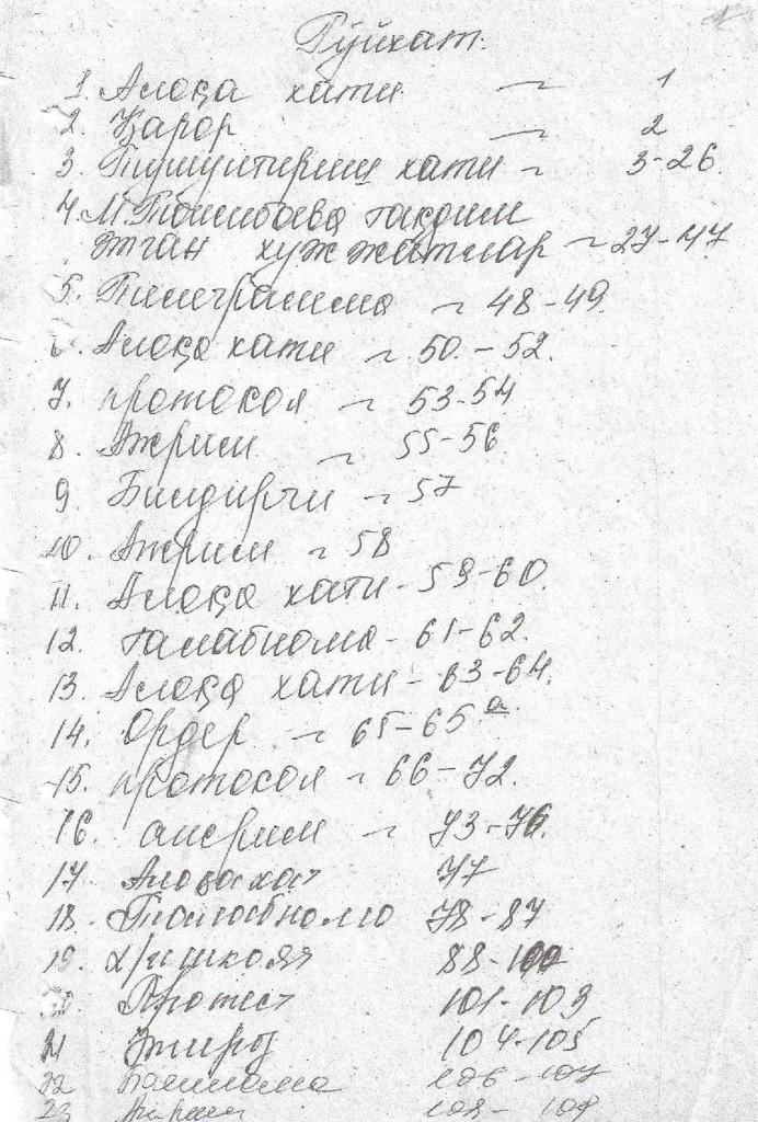 ЖИНОЯТ ИШИ ДЕЛОЛАРИ 11-page-001